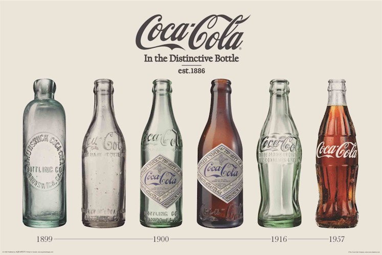 coca-cola-coke-distinctive-bottle | The Street and the City